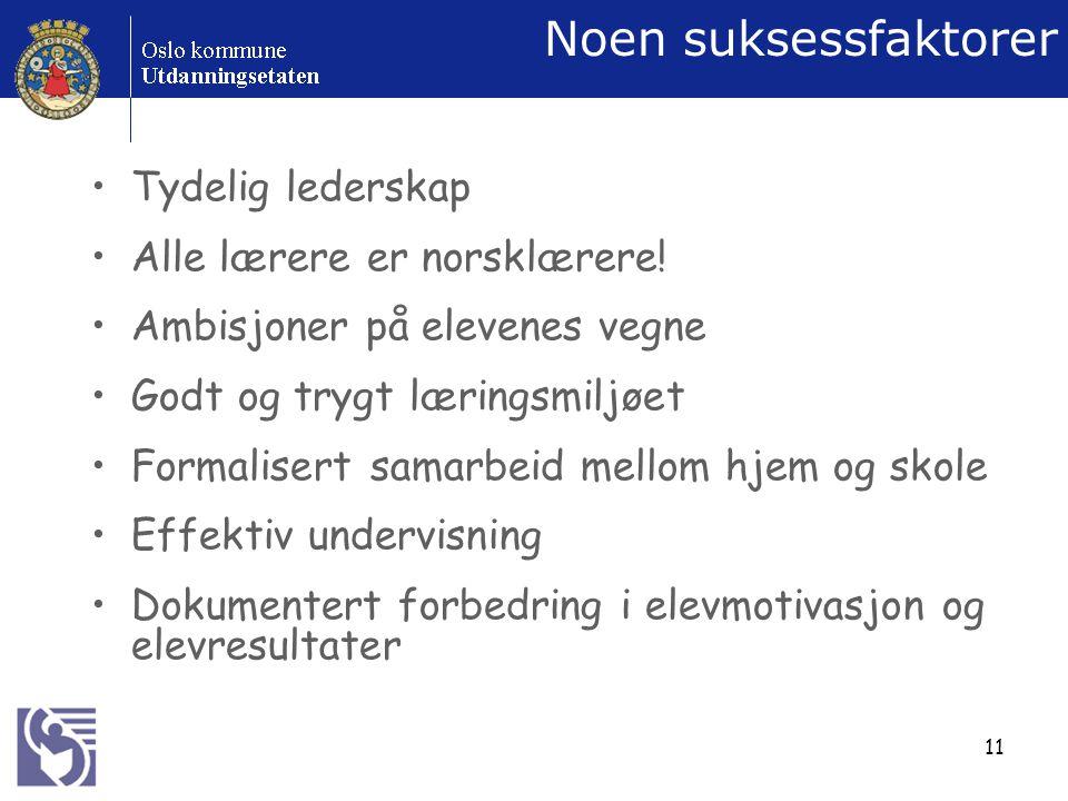 11 Noen suksessfaktorer Tydelig lederskap Alle lærere er norsklærere.