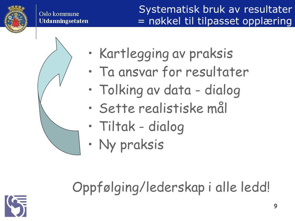 9 Systematisk bruk av resultater = nøkkel til tilpasset opplæring Kartlegging av praksis Ta ansvar for resultater Tolking av data - dialog Sette realistiske mål Tiltak - dialog Ny praksis Oppfølging/lederskap i alle ledd!