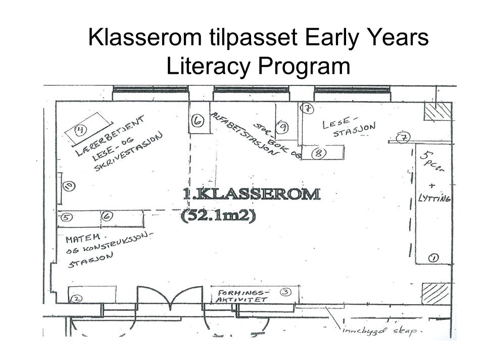 Klasserom tilpasset Early Years Literacy Program 6.