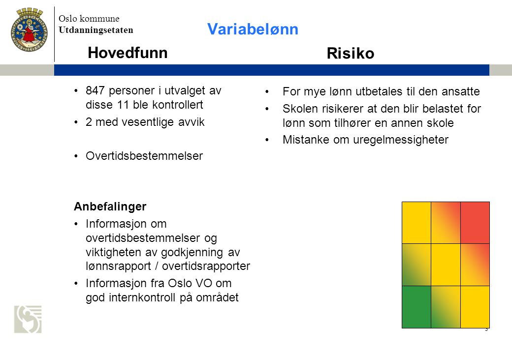 Oslo kommune Utdanningsetaten Hovedfunn 847 personer i utvalget av disse 11 ble kontrollert 2 med vesentlige avvik Overtidsbestemmelser Anbefalinger I
