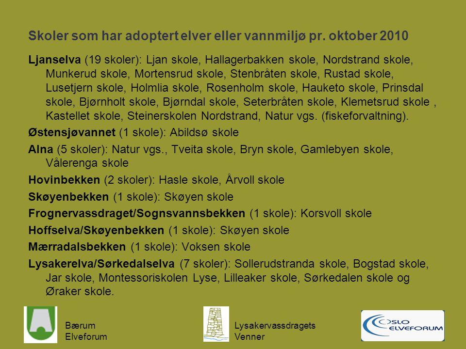 Bærum Elveforum Lysakervassdragets Venner Skoler som har adoptert elver eller vannmiljø pr. oktober 2010 Ljanselva (19 skoler): Ljan skole, Hallagerba