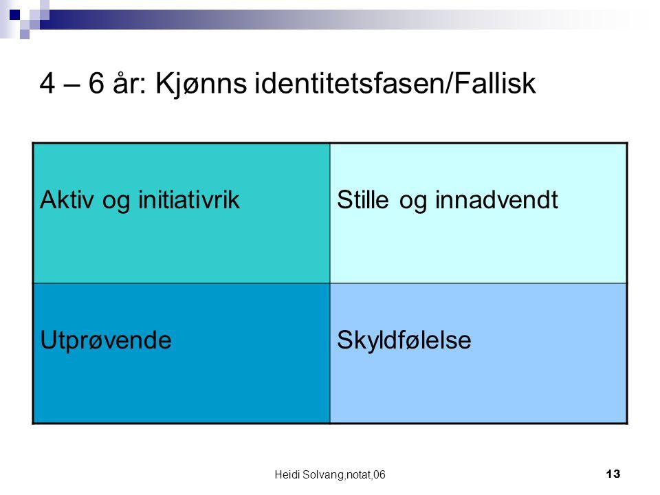 Heidi Solvang,notat,0613 4 – 6 år: Kjønns identitetsfasen/Fallisk Aktiv og initiativrikStille og innadvendt UtprøvendeSkyldfølelse