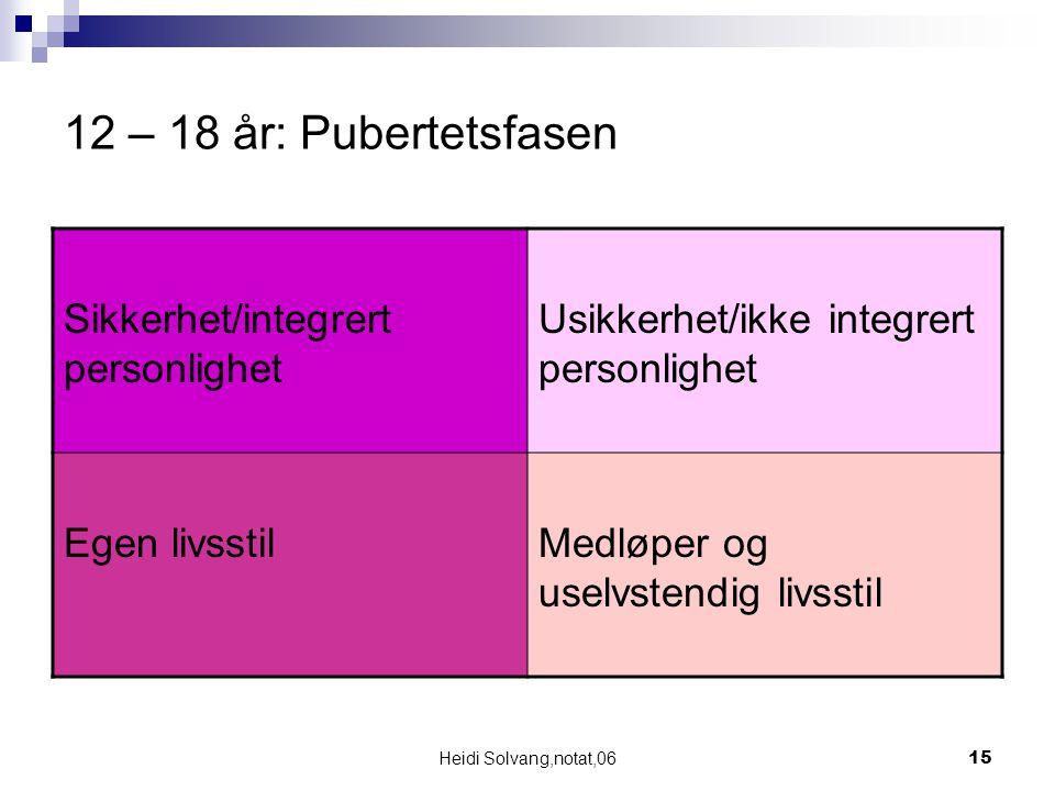 Heidi Solvang,notat,0615 12 – 18 år: Pubertetsfasen Sikkerhet/integrert personlighet Usikkerhet/ikke integrert personlighet Egen livsstilMedløper og u