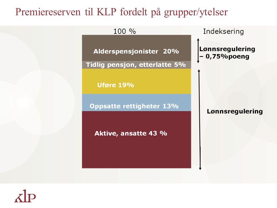 Premiereserven til KLP fordelt på grupper/ytelser 100 %Indeksering