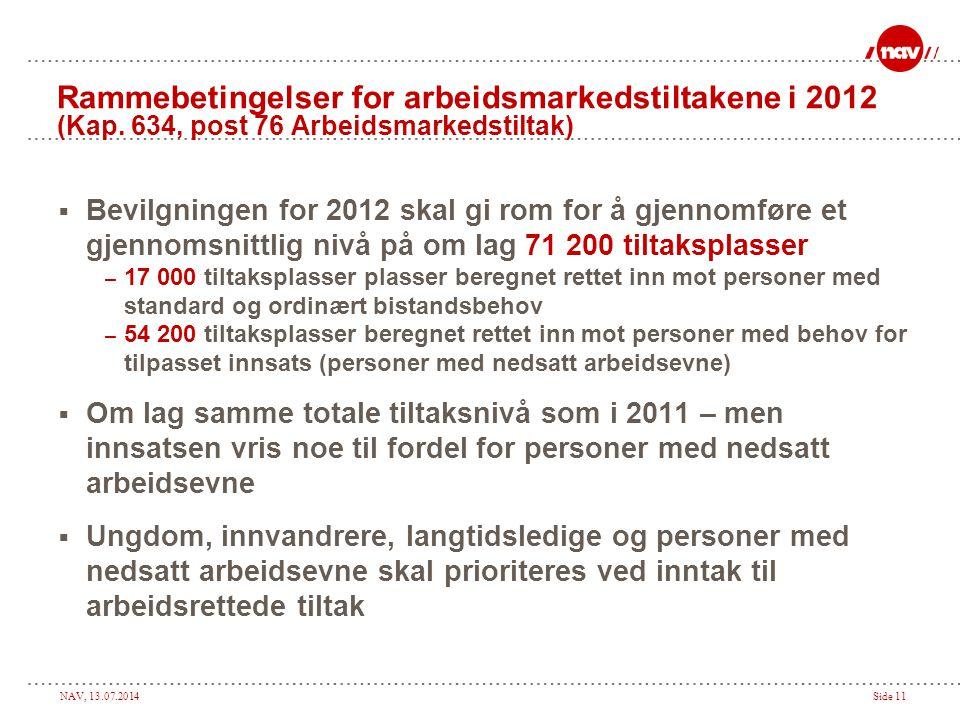 NAV, 13.07.2014Side 11 Rammebetingelser for arbeidsmarkedstiltakene i 2012 (Kap. 634, post 76 Arbeidsmarkedstiltak)  Bevilgningen for 2012 skal gi ro