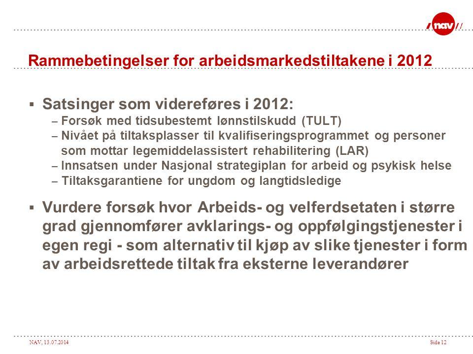 NAV, 13.07.2014Side 12 Rammebetingelser for arbeidsmarkedstiltakene i 2012  Satsinger som videreføres i 2012: – Forsøk med tidsubestemt lønnstilskudd