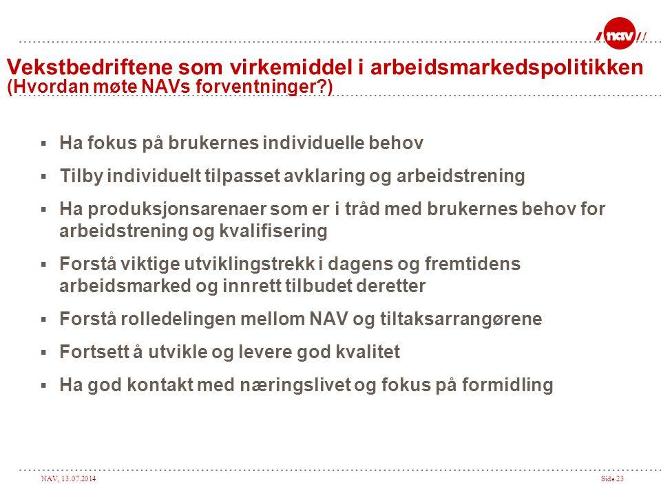 NAV, 13.07.2014Side 23 Vekstbedriftene som virkemiddel i arbeidsmarkedspolitikken (Hvordan møte NAVs forventninger?)  Ha fokus på brukernes individue