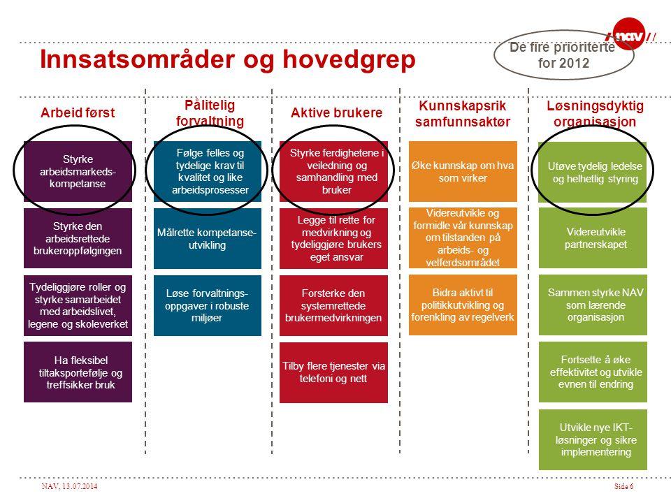 NAV, 13.07.2014Side 27 Hvilken rolle skal Vekstbedriftene ha i fremtiden.