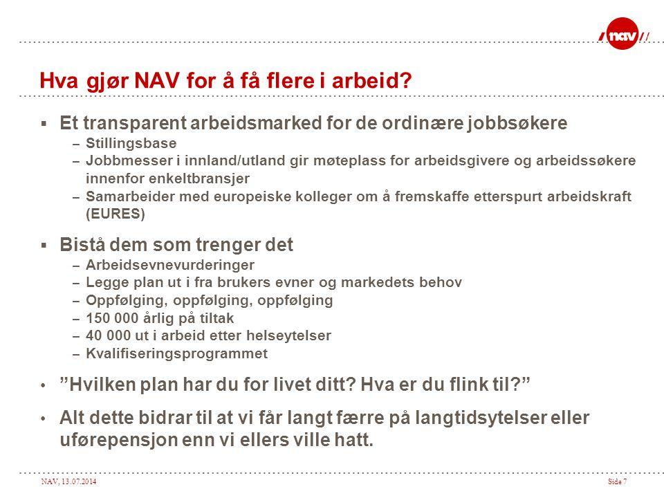 NAV, 13.07.2014Side 7 Hva gjør NAV for å få flere i arbeid?  Et transparent arbeidsmarked for de ordinære jobbsøkere – Stillingsbase – Jobbmesser i i