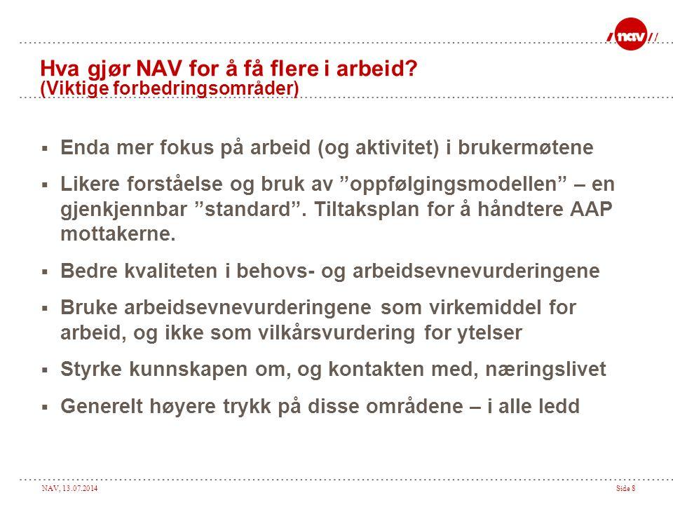 NAV, 13.07.2014Side 8 Hva gjør NAV for å få flere i arbeid? (Viktige forbedringsområder)  Enda mer fokus på arbeid (og aktivitet) i brukermøtene  Li