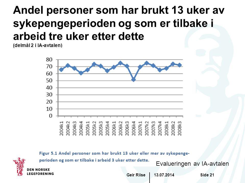 13.07.2014Geir RiiseSide 21 Andel personer som har brukt 13 uker av sykepengeperioden og som er tilbake i arbeid tre uker etter dette (delmål 2 i IA-avtalen) Evalueringen av IA-avtalen