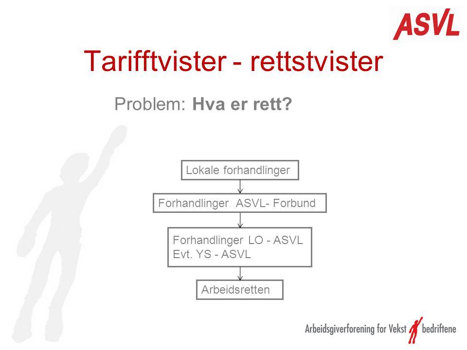 Tarifftvister - rettstvister Problem: Hva er rett? Lokale forhandlinger Forhandlinger ASVL- Forbund Forhandlinger LO - ASVL Evt. YS - ASVL Arbeidsrett