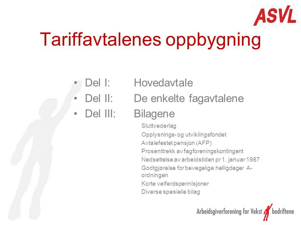 Tariffavtalenes oppbygning Del I:Hovedavtale Del II:De enkelte fagavtalene Del III:Bilagene Sluttvederlag Opplysnings- og utviklingsfondet Avtalefeste