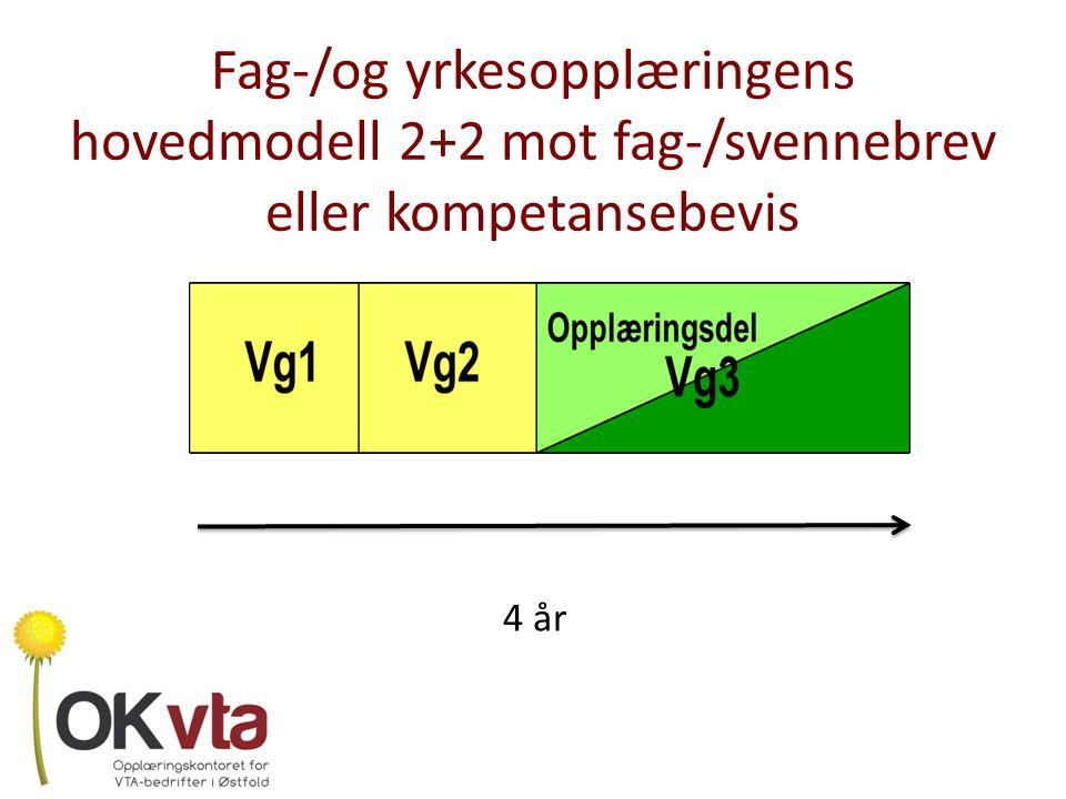 POLITISK ØNSKE OM Å BRUKE VTA- BEDRIFTENE MER I LÆREKANDIDATORDNINGEN ! Februar 2010