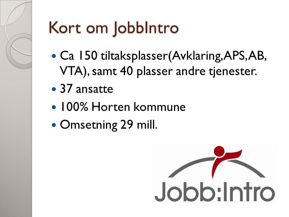 Kort om JobbIntro Ca 150 tiltaksplasser(Avklaring, APS, AB, VTA), samt 40 plasser andre tjenester. 37 ansatte 100% Horten kommune Omsetning 29 mill.