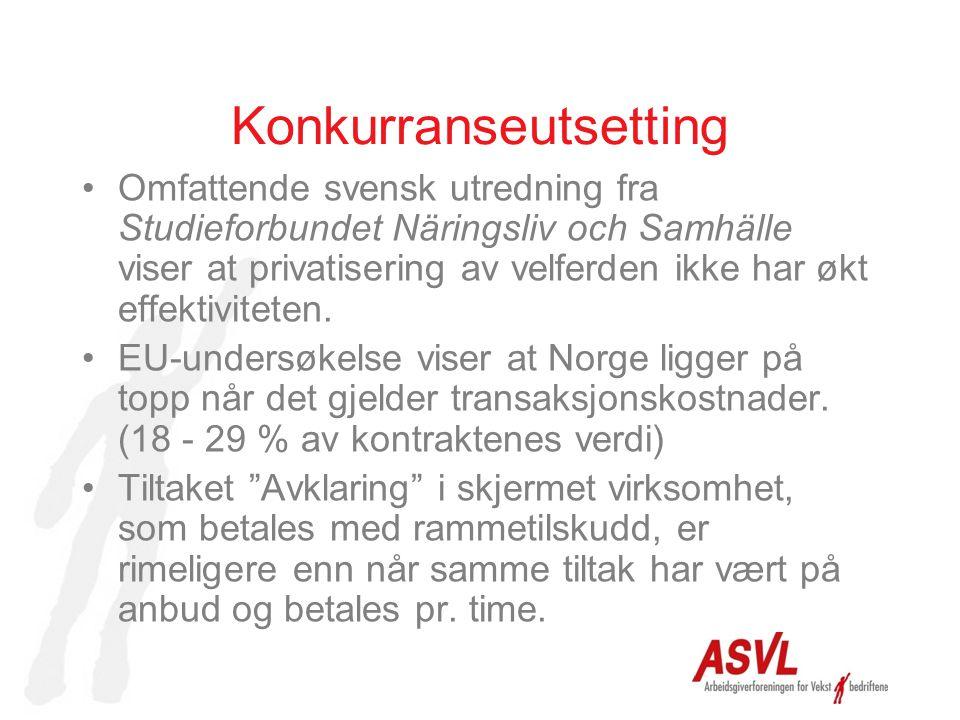 Konkurranseutsetting Omfattende svensk utredning fra Studieforbundet Näringsliv och Samhälle viser at privatisering av velferden ikke har økt effektiviteten.