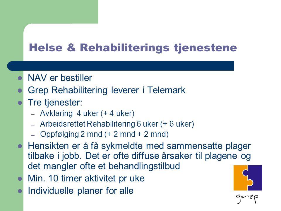 Helse & Rehabiliterings tjenestene NAV er bestiller Grep Rehabilitering leverer i Telemark Tre tjenester: – Avklaring 4 uker (+ 4 uker) – Arbeidsrette