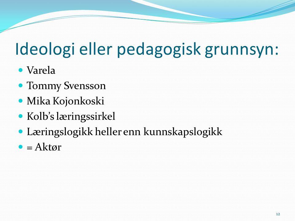 Ideologi eller pedagogisk grunnsyn: Varela Tommy Svensson Mika Kojonkoski Kolb's læringssirkel Læringslogikk heller enn kunnskapslogikk = Aktør 12