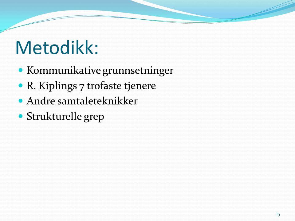 Metodikk: Kommunikative grunnsetninger R. Kiplings 7 trofaste tjenere Andre samtaleteknikker Strukturelle grep 15