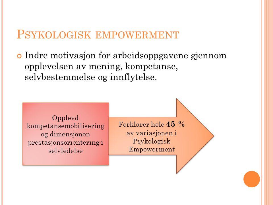 P SYKOLOGISK EMPOWERMENT Indre motivasjon for arbeidsoppgavene gjennom opplevelsen av mening, kompetanse, selvbestemmelse og innflytelse. Opplevd komp
