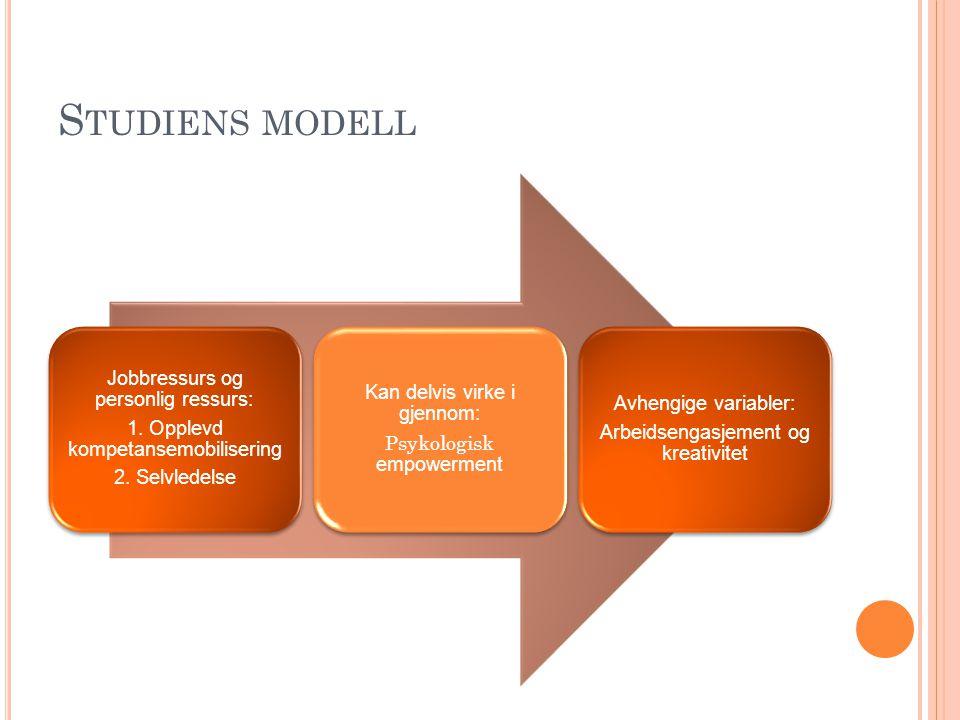 S TUDIENS MODELL Jobbressurs og personlig ressurs: 1. Opplevd kompetansemobilisering 2. Selvledelse Kan delvis virke i gjennom: Psykologisk empowermen