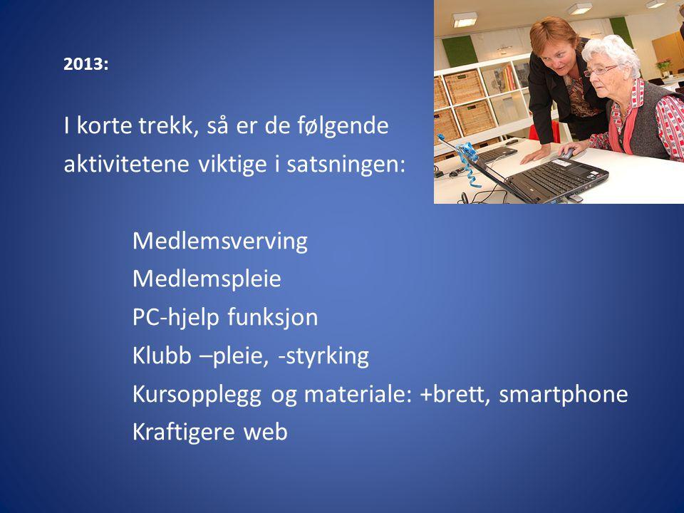 2013: I korte trekk, så er de følgende aktivitetene viktige i satsningen: Medlemsverving Medlemspleie PC-hjelp funksjon Klubb –pleie, -styrking Kursopplegg og materiale: +brett, smartphone Kraftigere web
