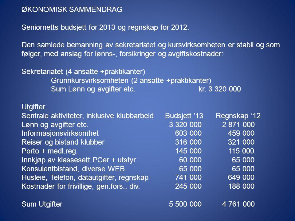 ØKONOMISK SAMMENDRAG Seniornetts budsjett for 2013 og regnskap for 2012.
