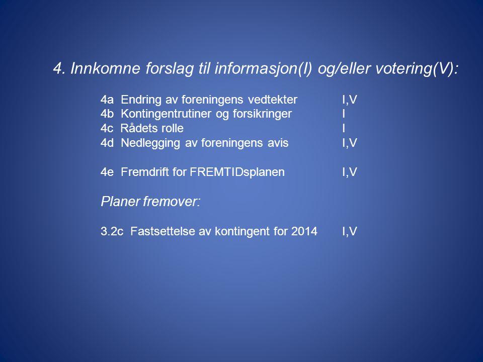 4. Innkomne forslag til informasjon(I) og/eller votering(V): 4a Endring av foreningens vedtekterI,V 4b Kontingentrutiner og forsikringerI 4c Rådets ro