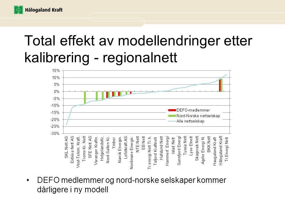 Total effekt av modellendringer etter kalibrering - regionalnett DEFO medlemmer og nord-norske selskaper kommer dårligere i ny modell