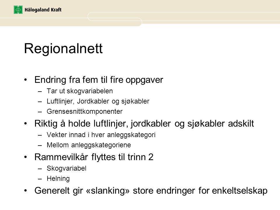 Geografisk DEA - analyse Mørkere rød –Dårlig DEA resultat Mørkere grønn –Bedre DEA resultat Noen flere felter med grønt på indre Østland.
