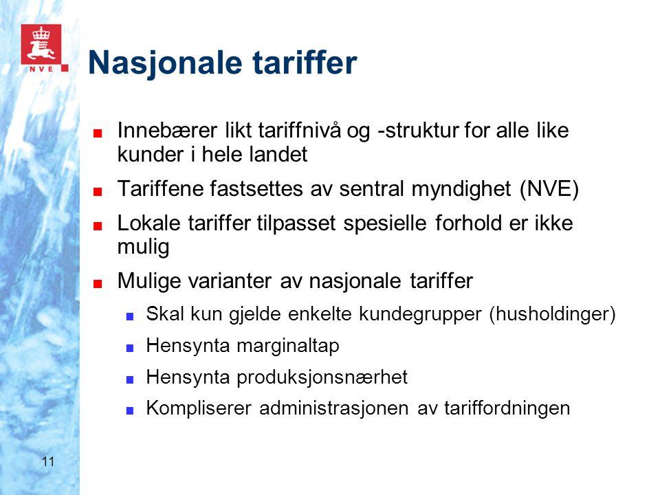 11 Nasjonale tariffer ■ Innebærer likt tariffnivå og -struktur for alle like kunder i hele landet ■ Tariffene fastsettes av sentral myndighet (NVE) ■
