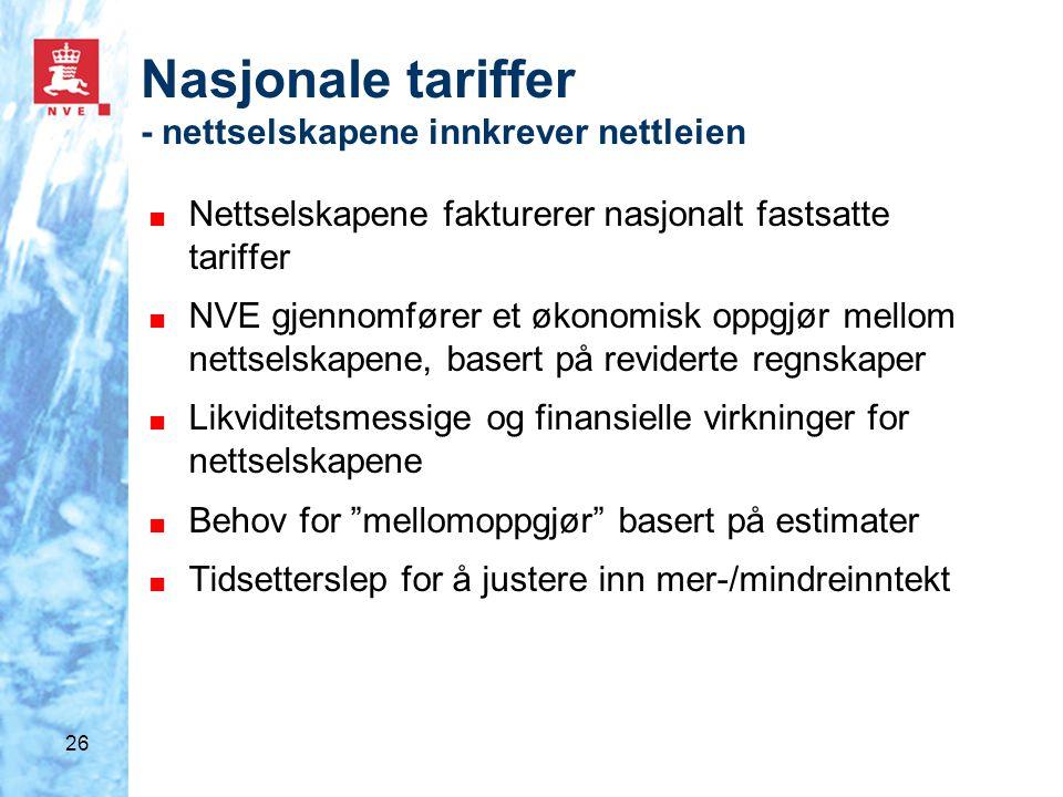 26 Nasjonale tariffer - nettselskapene innkrever nettleien ■ Nettselskapene fakturerer nasjonalt fastsatte tariffer ■ NVE gjennomfører et økonomisk op