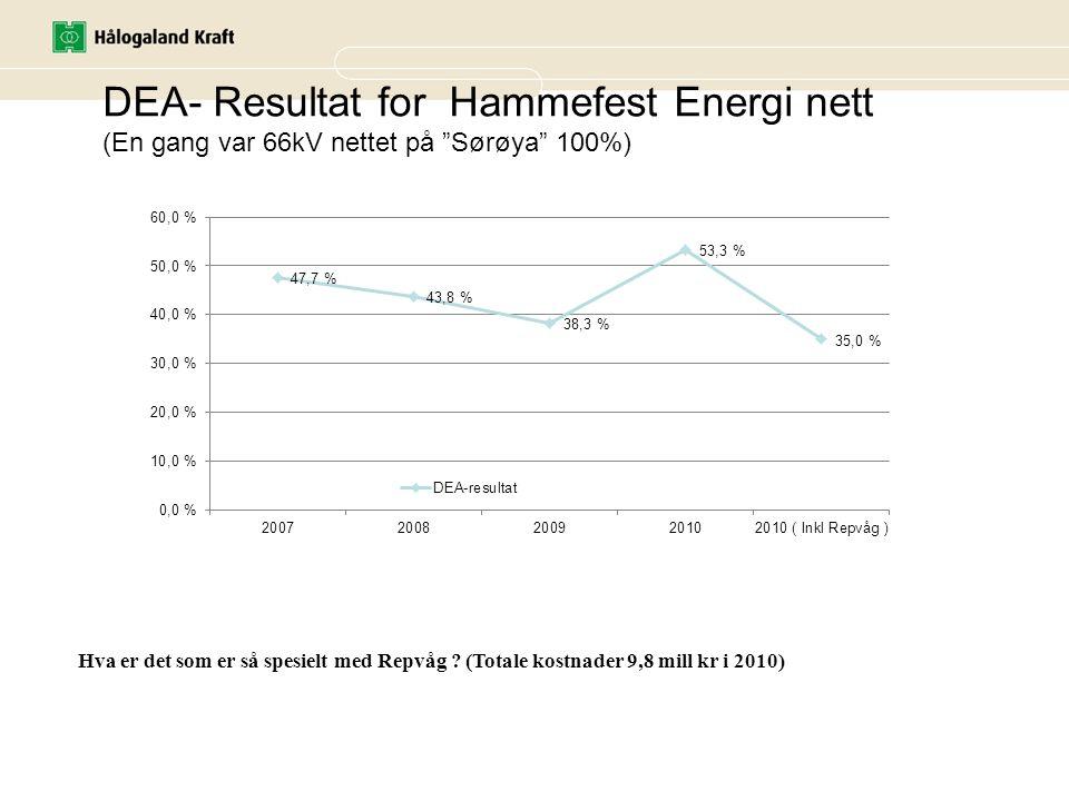 """DEA- Resultat for Hammefest Energi nett (En gang var 66kV nettet på """"Sørøya"""" 100%) Hva er det som er så spesielt med Repvåg ? (Totale kostnader 9,8 mi"""