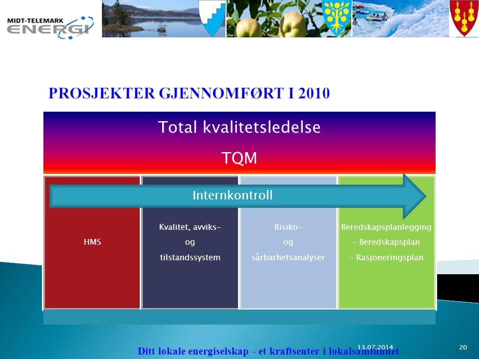 Ditt lokale energiselskap - et kraftsenter i lokalsamfunnet Total kvalitetsledelse TQM HMS Kvalitet, avviks- og tilstandssystem Risiko- og sårbarhetsa