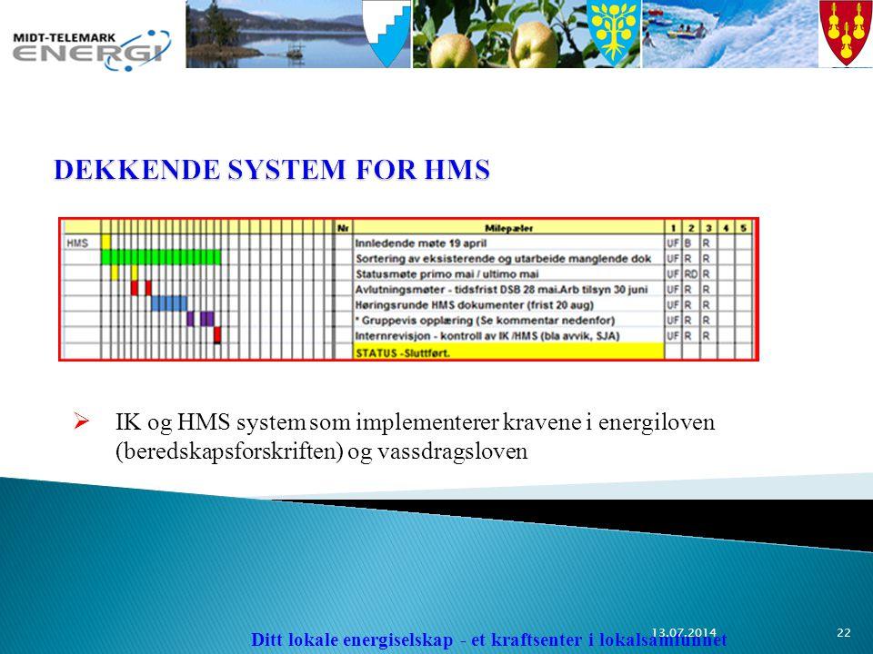  IK og HMS system som implementerer kravene i energiloven (beredskapsforskriften) og vassdragsloven Ditt lokale energiselskap - et kraftsenter i loka