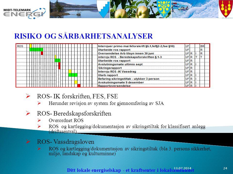  ROS- IK forskriften, FES, FSE  Herunder revisjon av system for gjennomføring av SJA  ROS- Beredskapsforskriften  Overordnet ROS  ROS og kartlegg