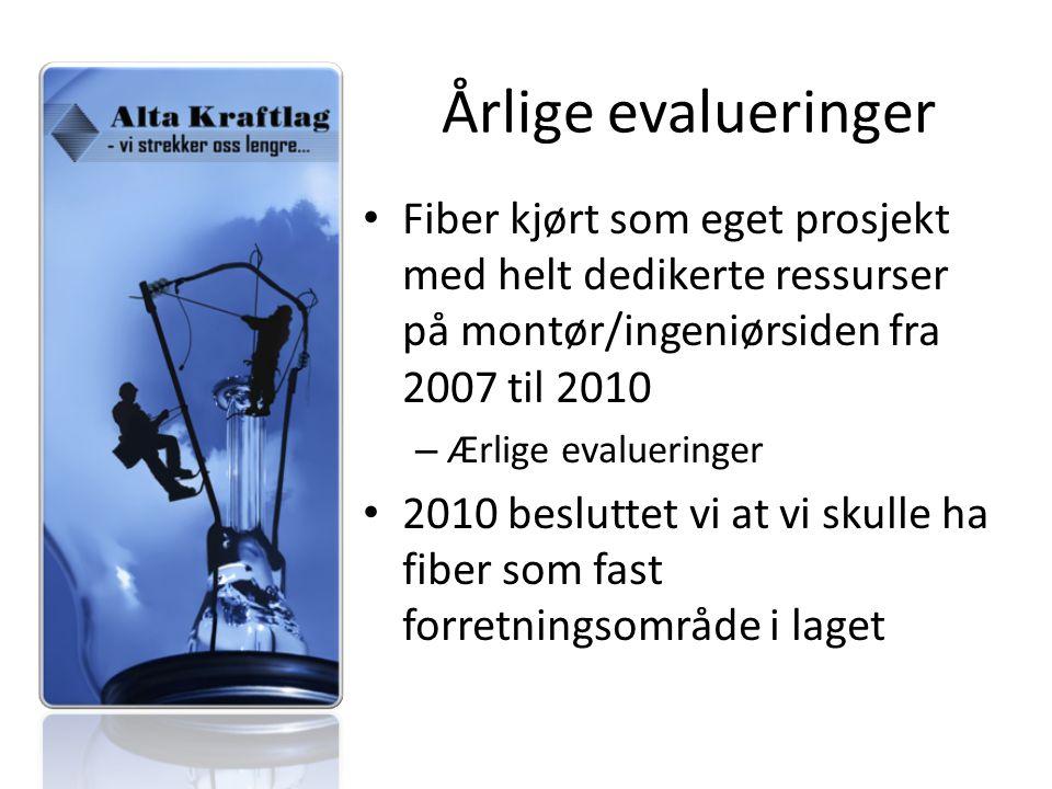 Årlige evalueringer Fiber kjørt som eget prosjekt med helt dedikerte ressurser på montør/ingeniørsiden fra 2007 til 2010 – Ærlige evalueringer 2010 besluttet vi at vi skulle ha fiber som fast forretningsområde i laget