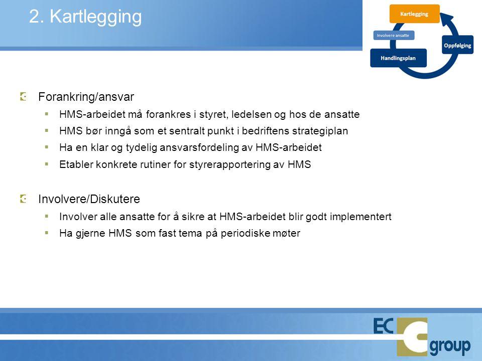 2. Kartlegging Forankring/ansvar  HMS-arbeidet må forankres i styret, ledelsen og hos de ansatte  HMS bør inngå som et sentralt punkt i bedriftens s