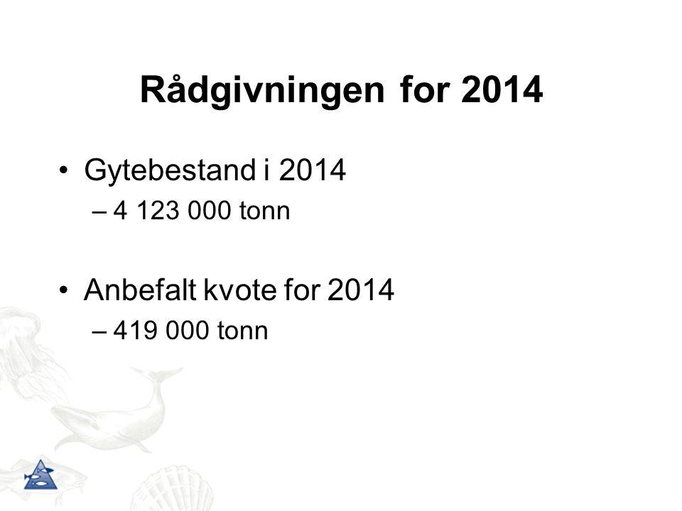 Rådgivningen for 2014 Gytebestand i 2014 –4 123 000 tonn Anbefalt kvote for 2014 –419 000 tonn