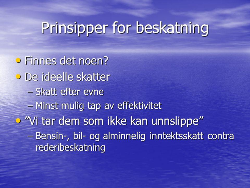 Provenytap p.g.a.rederibeskatningen 2005, mdr. kr.