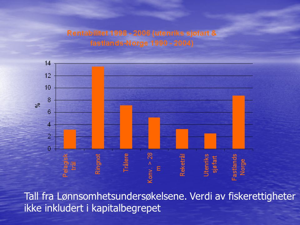 Tall fra Lønnsomhetsundersøkelsene. Verdi av fiskerettigheter ikke inkludert i kapitalbegrepet