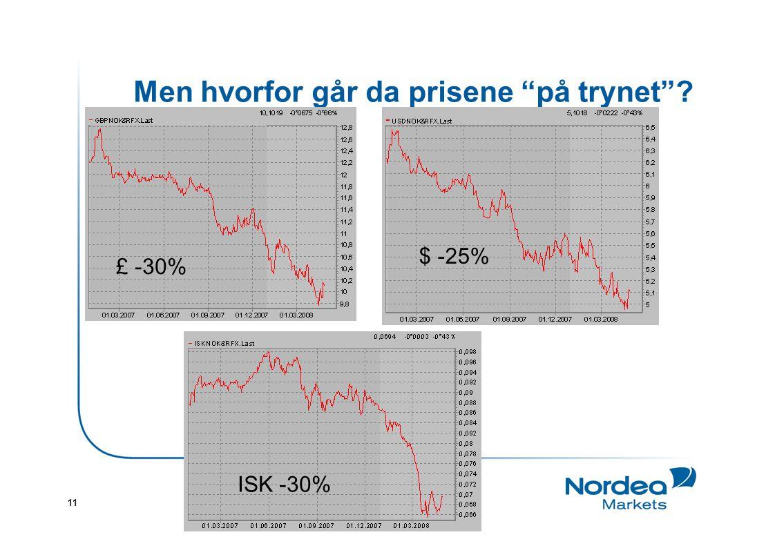 11 Men hvorfor går da prisene på trynet ? £ -30% $ -25% ISK -30%