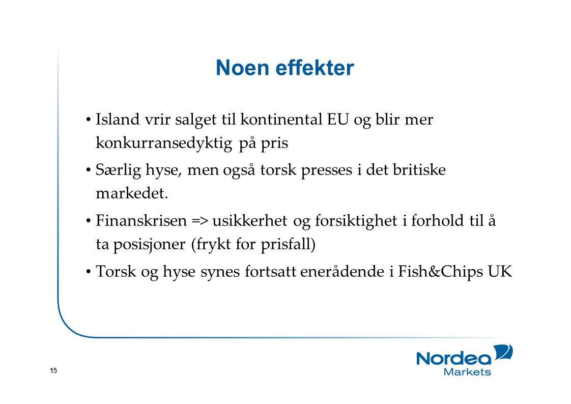 15 Noen effekter Island vrir salget til kontinental EU og blir mer konkurransedyktig på pris Særlig hyse, men også torsk presses i det britiske markedet.