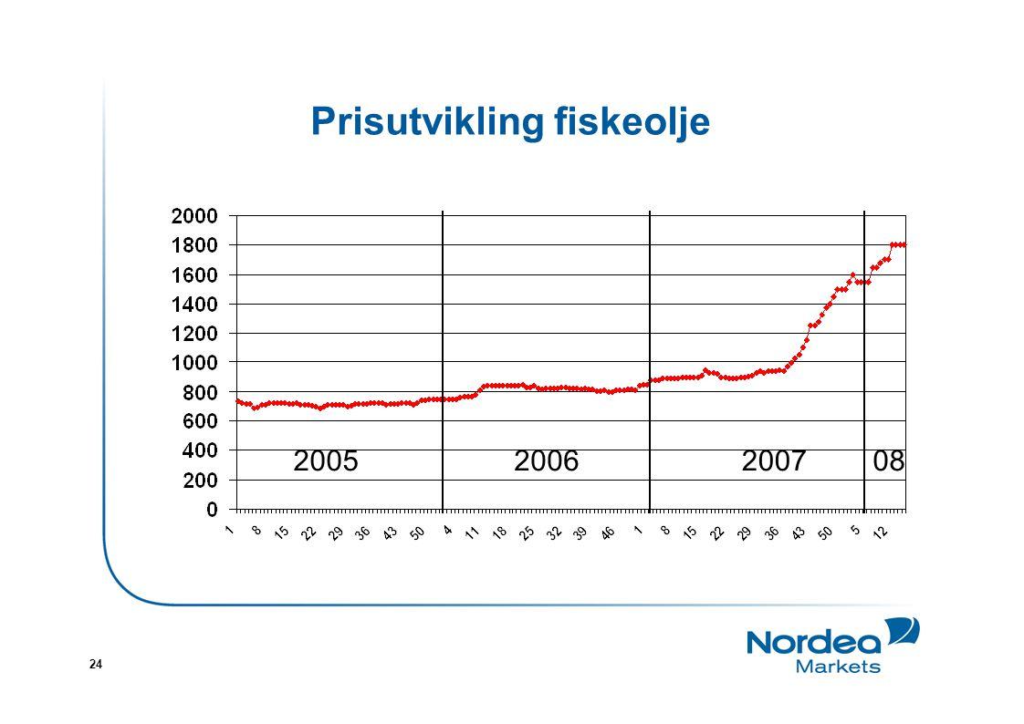 24 Prisutvikling fiskeolje 20052006200708