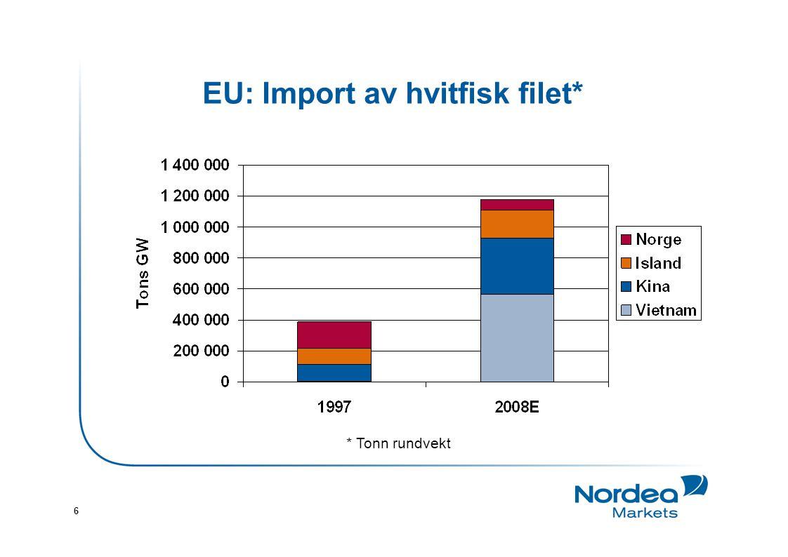 6 EU: Import av hvitfisk filet* * Tonn rundvekt