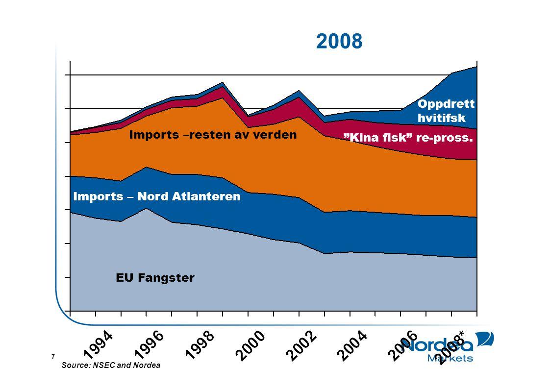 7 2008 EU Fangster Imports – Nord Atlanteren Imports –resten av verden Kina fisk re-pross.