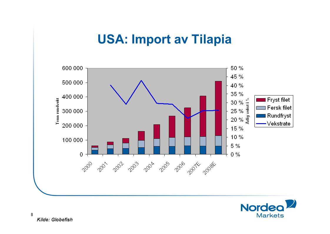 8 USA: Import av Tilapia Kilde: Globefish
