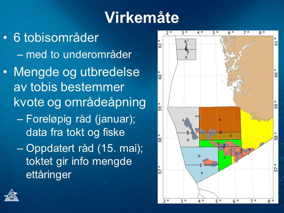 Virkemåte 6 tobisområder –med to underområder Mengde og utbredelse av tobis bestemmer kvote og områdeåpning –Foreløpig råd (januar); data fra tokt og fiske –Oppdatert råd (15.