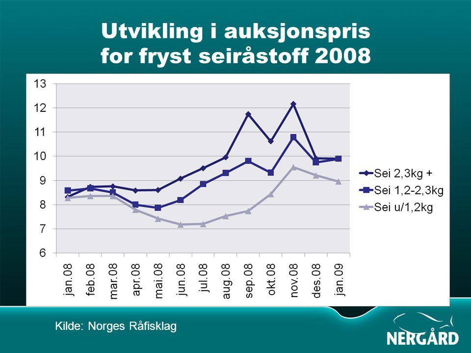 Utvikling i auksjonspris for fryst seiråstoff 2008 Kilde: Norges Råfisklag