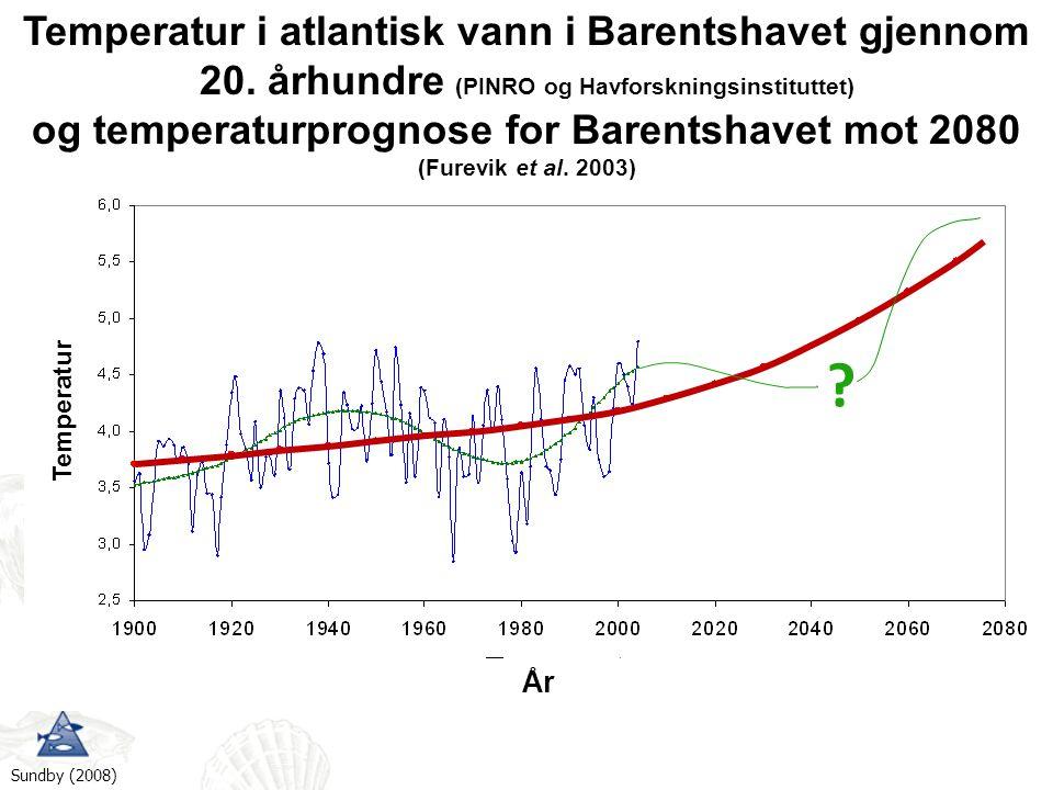 Temperatur i atlantisk vann i Barentshavet gjennom 20. århundre (PINRO og Havforskningsinstituttet) og temperaturprognose for Barentshavet mot 2080 (F